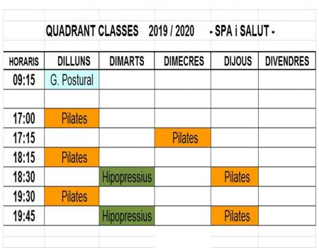Spa i Salut - Quadrant de CLASSES
